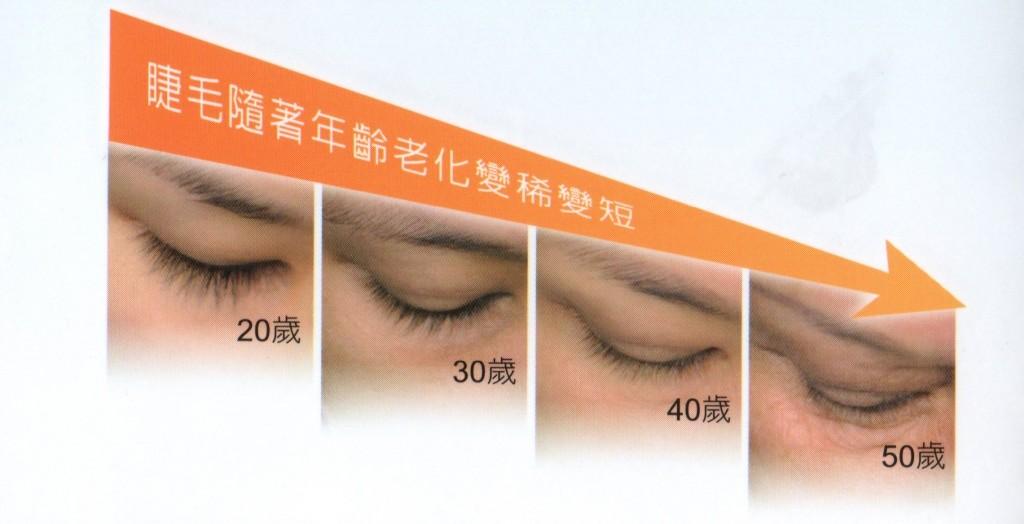 Latisse雅睫思睫毛生長液-老化|新竹愛生美皮膚科醫學美容診所